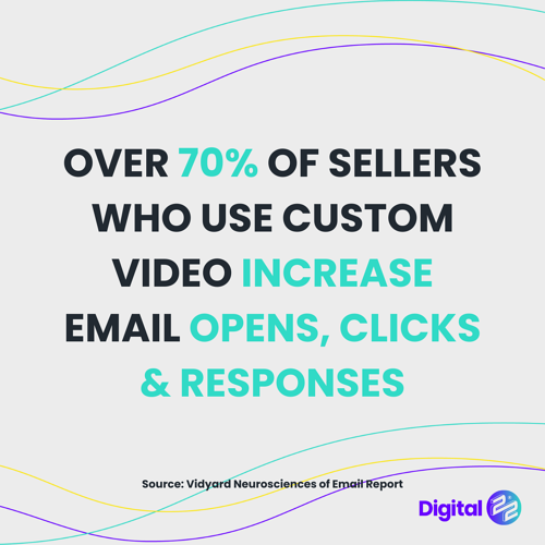 custom video increases email opens clicks and responses