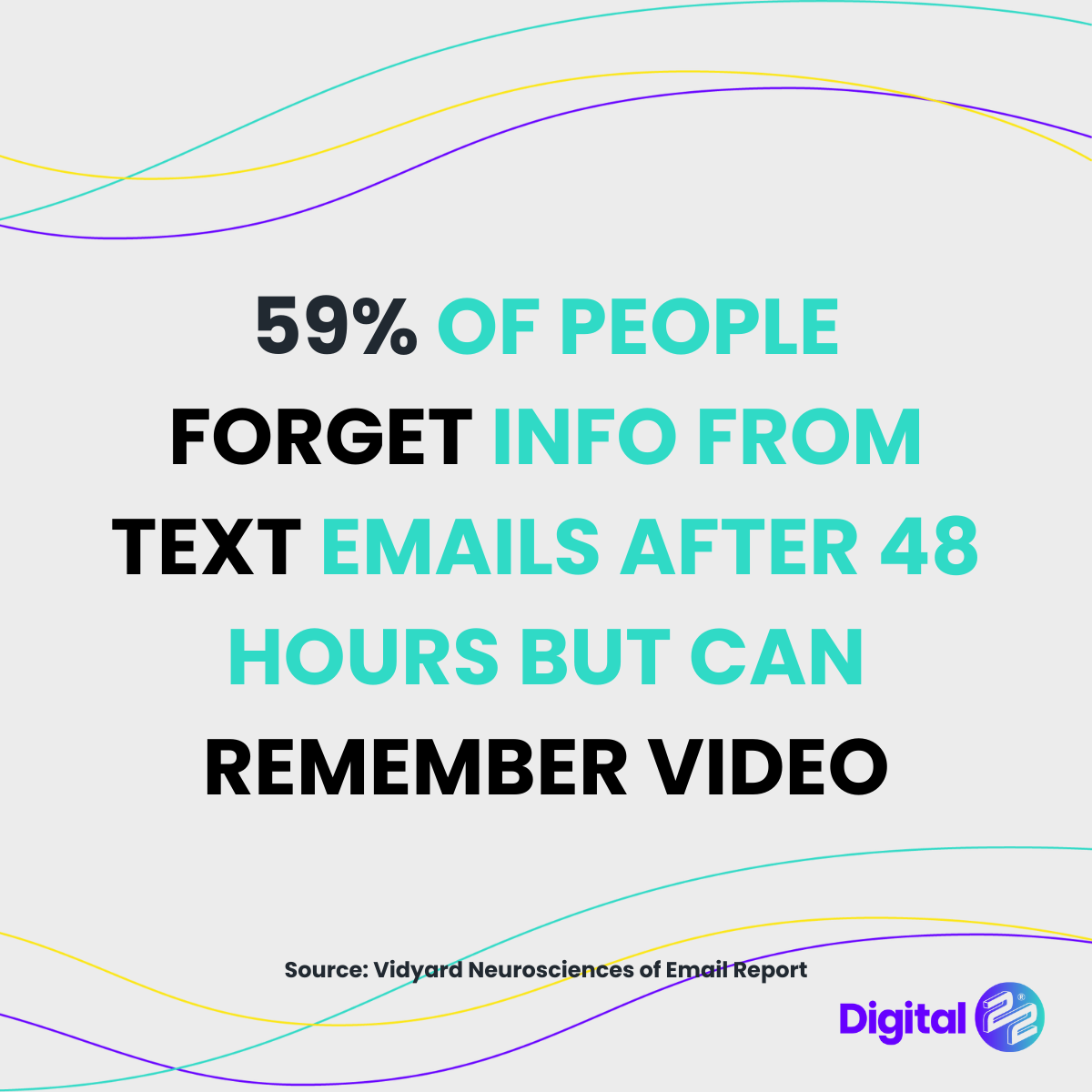 people forget text remember video