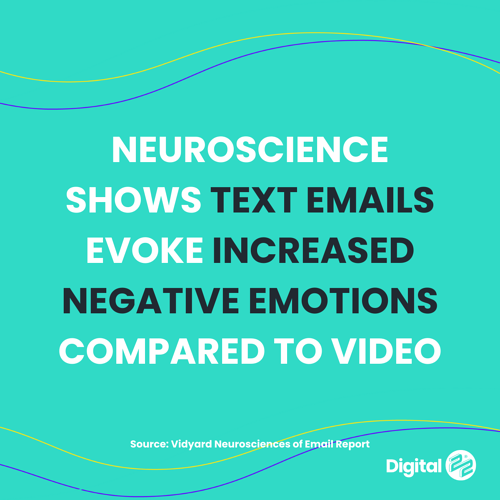 text increases negative emotions