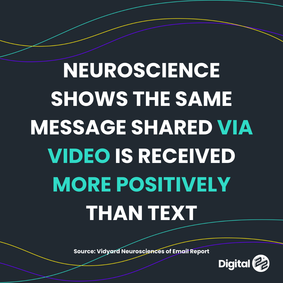 video more positive than text