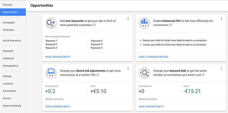 Opportunities Adwords