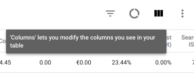 Adwords Columns