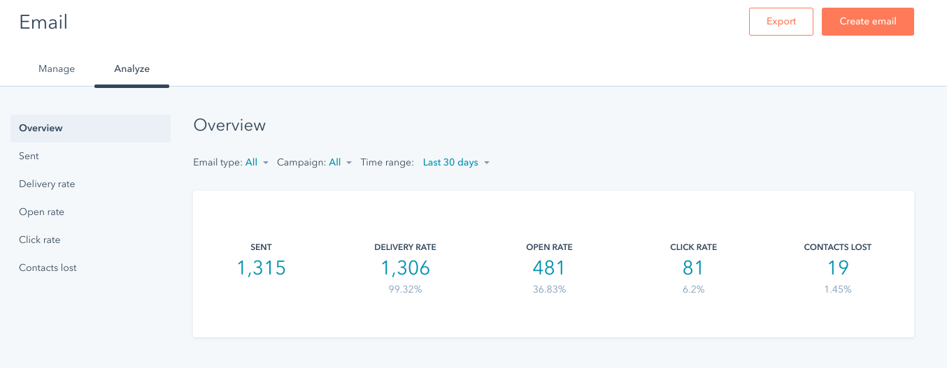 Screenshot of Email Analyser on HubSpot