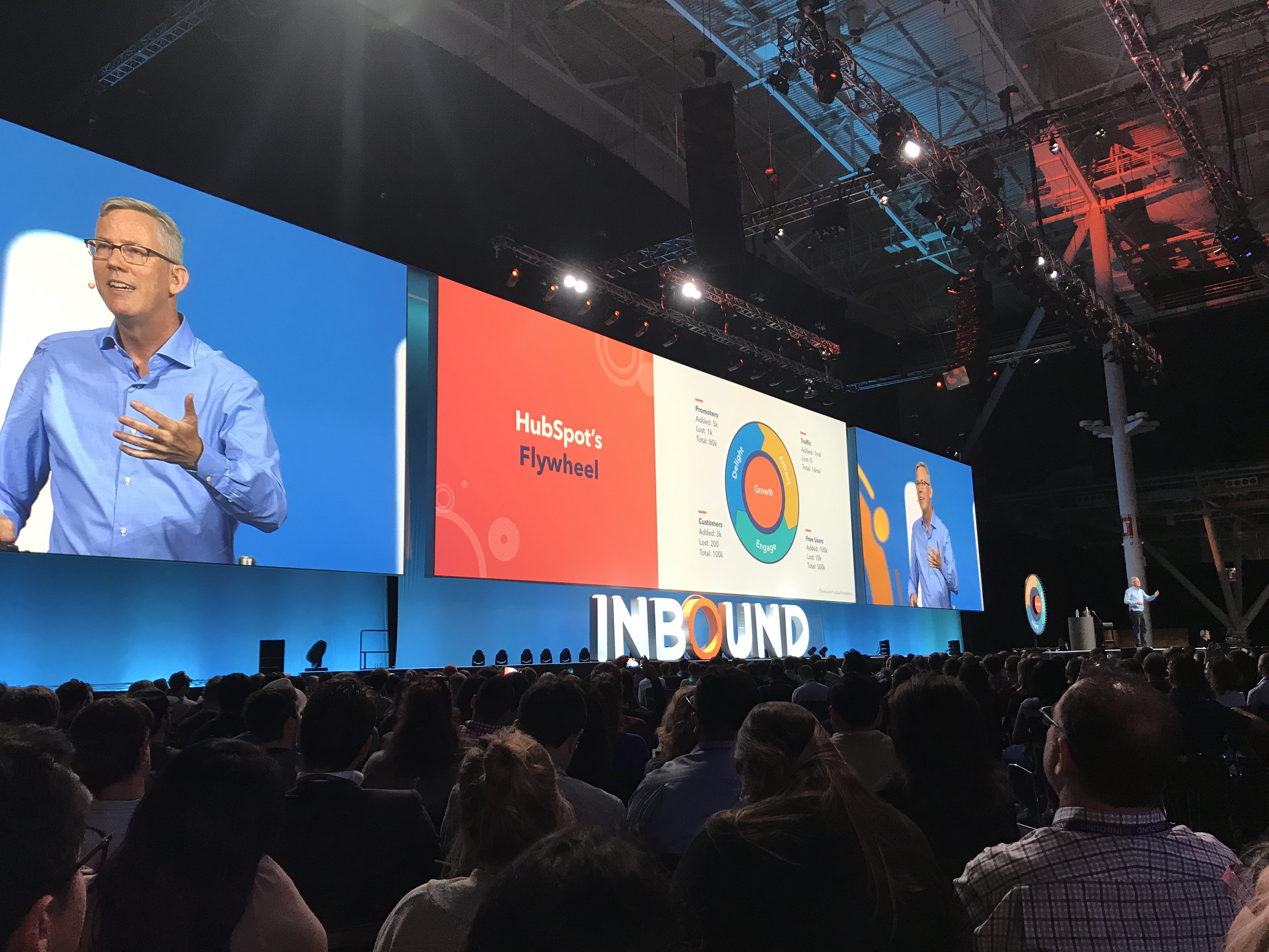 brian halligan hubspot founder on stage at inbound 18