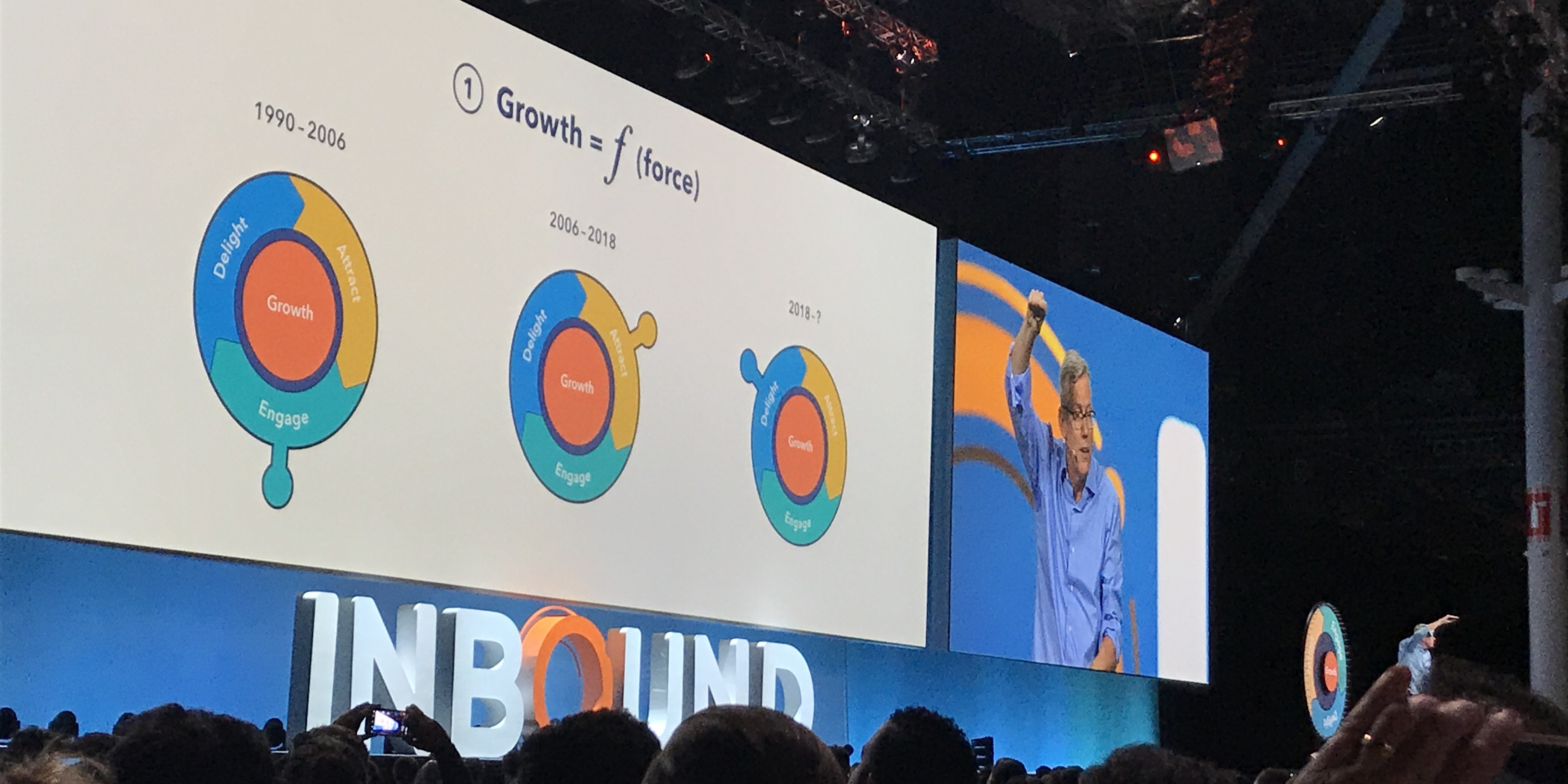 Flywheel at INBOUND 18