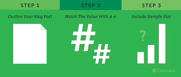 how-to-write-blog-titles-to-double-social-shares