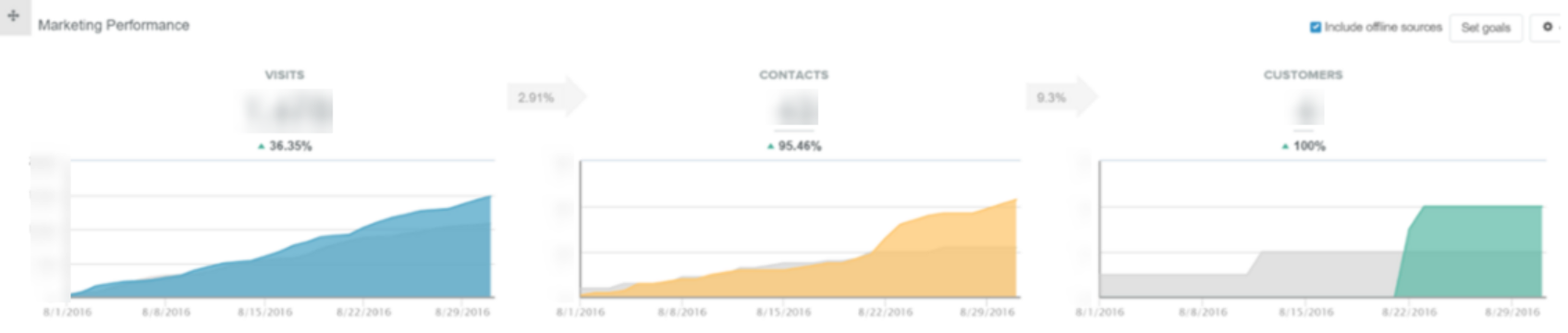 August_Marketing_Dashboard.png