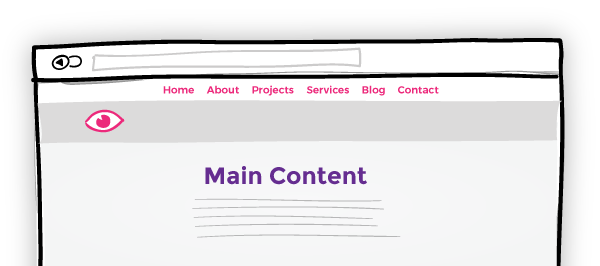 blog content nav bar example graphic