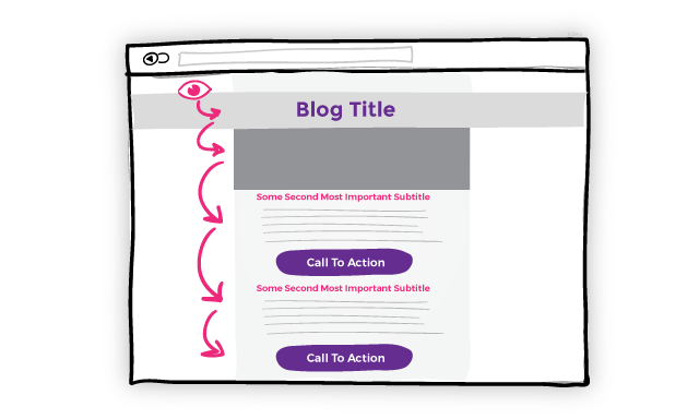 illustrated call to actions on a blog