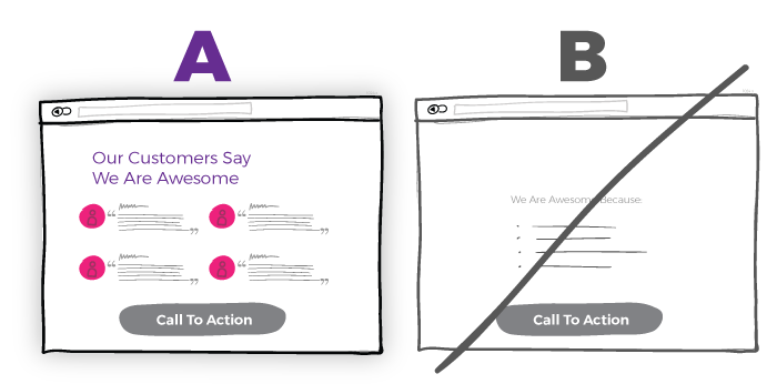Call to action split test example graphic