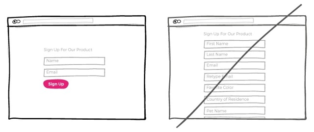 illustrated contact forms