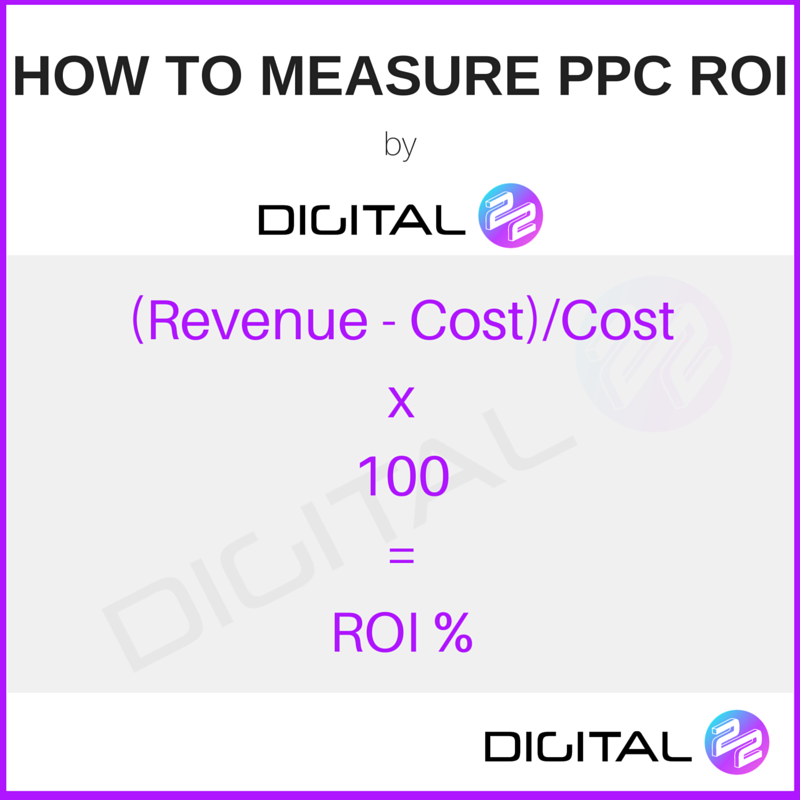 how to measure PPC ROI diagram