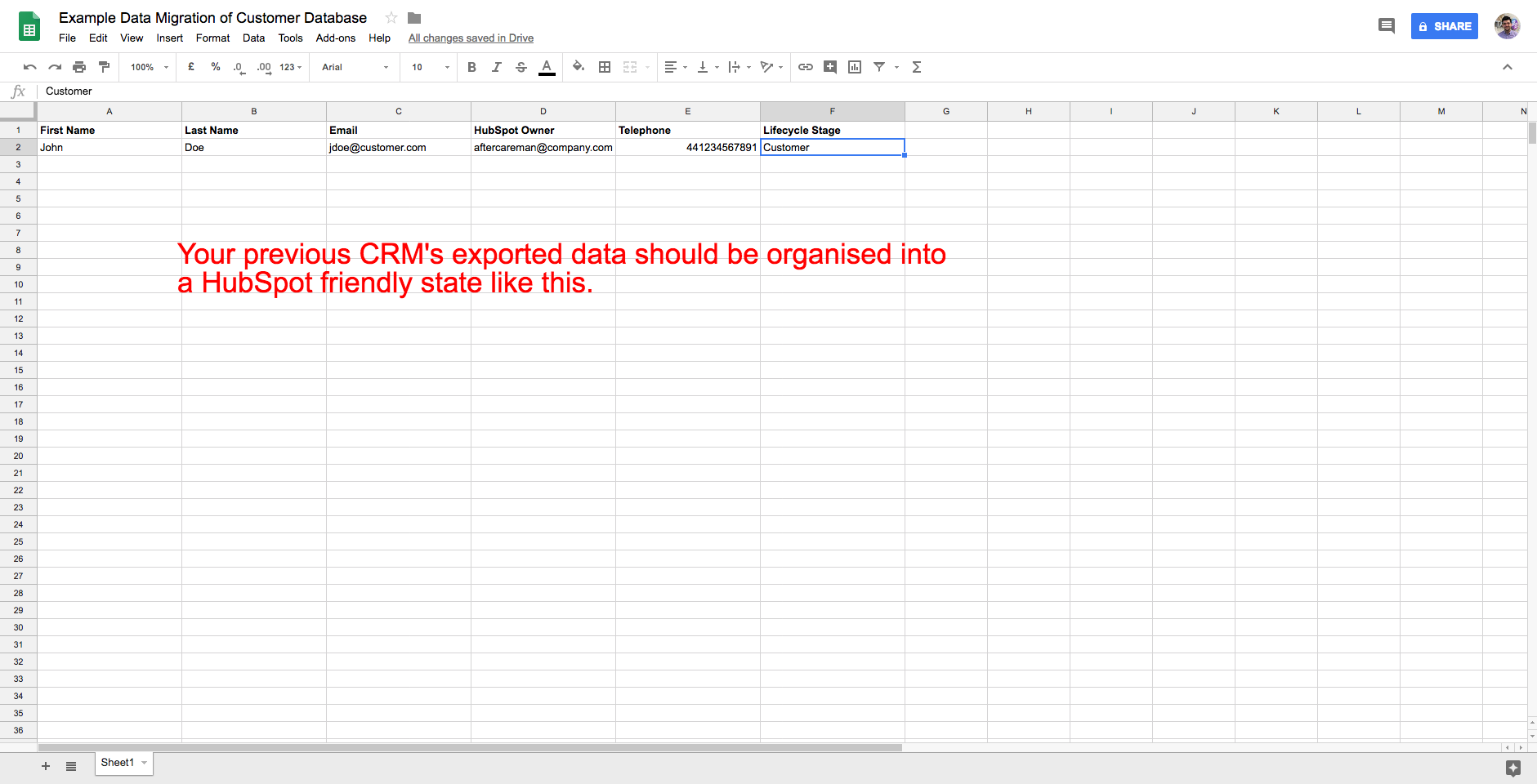 HubSpot Friendly data spreadsheet