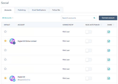 How To Use HubSpot Properly: 7 Questions To Check Your Portal Is Healthy