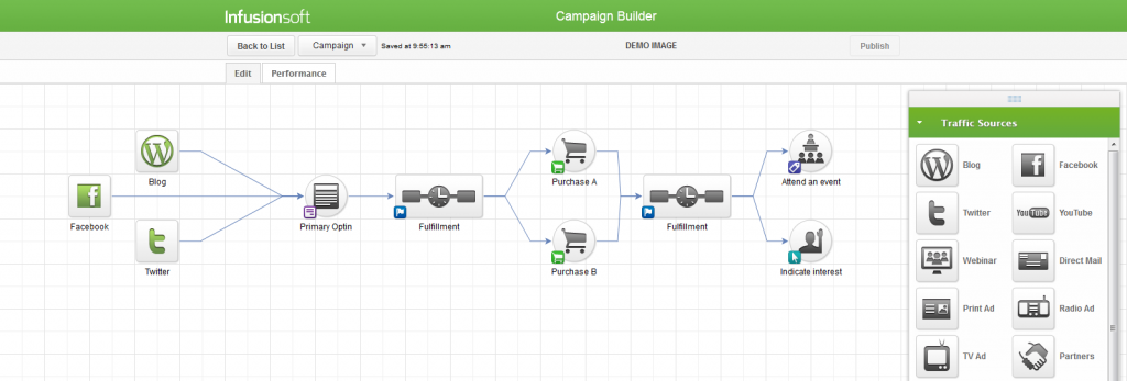 InfusionSoft's Campaign Builder