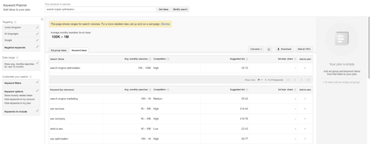 restricted data available on adwords to low spending users