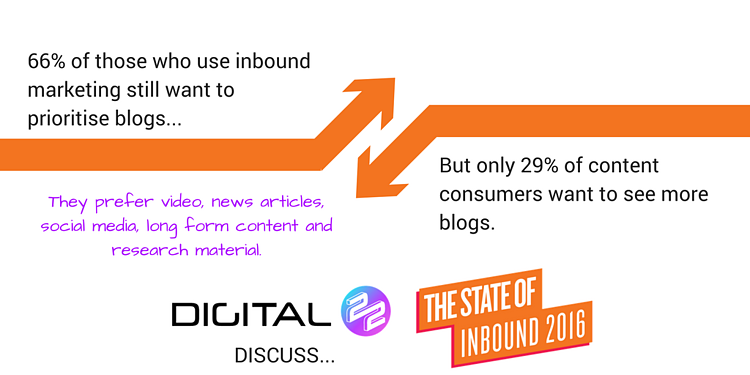 infographic about people wanting less blogs
