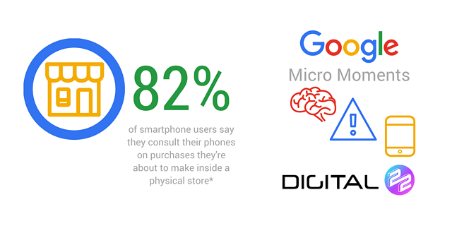 micro moments search in store data infographic