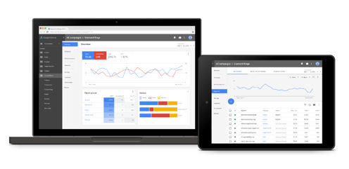 A Complete Guide To The New AdWords Interface