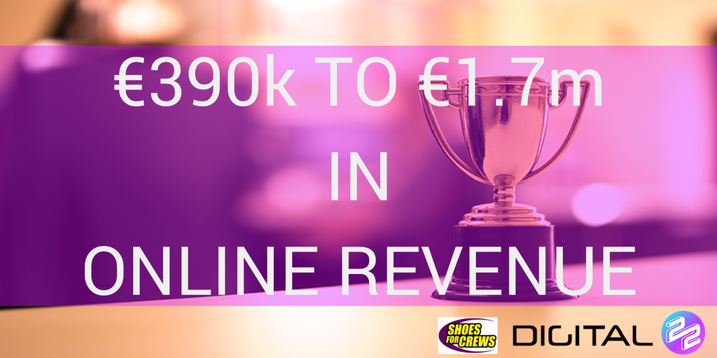 How A Footwear Company Grew Online Revenue From €389k To €1.7m With Inbound Marketing