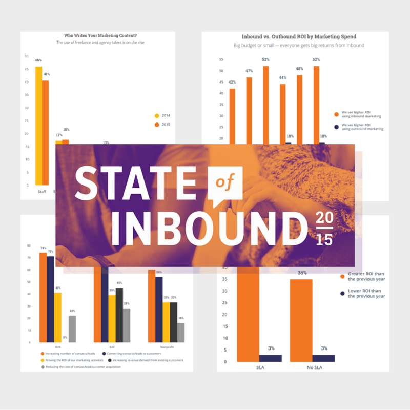 The State of Inbound 2015