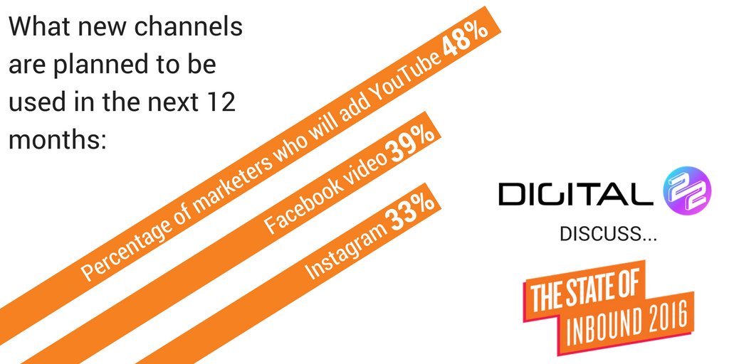 New social media channels being used according to hubspot survey