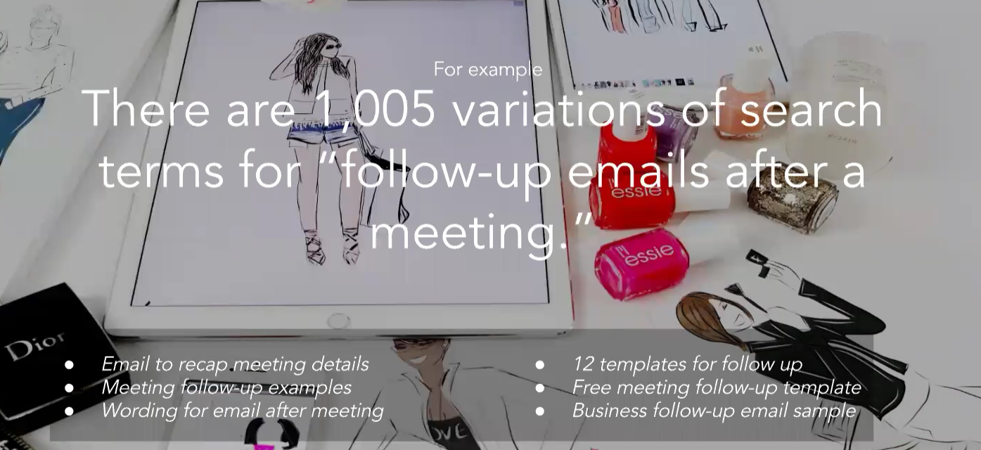 1005 variations for a single search term - you can't write 1000+ blogs to capture the market