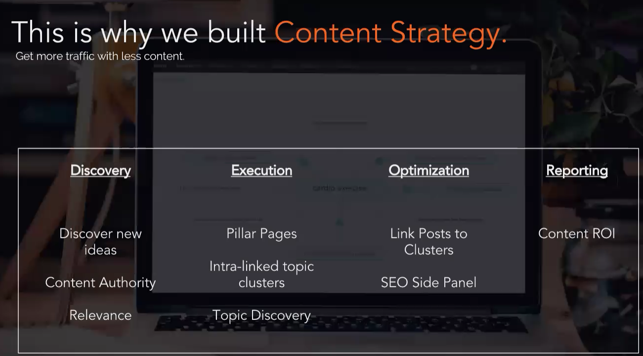 content strategy tool