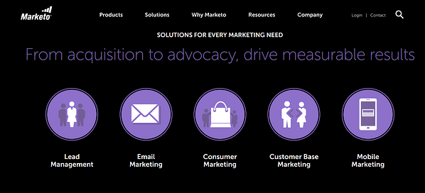 Marketo's core solutions