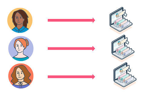 Smart content and personalisation in HubSpot by David Chaves Rodríguez