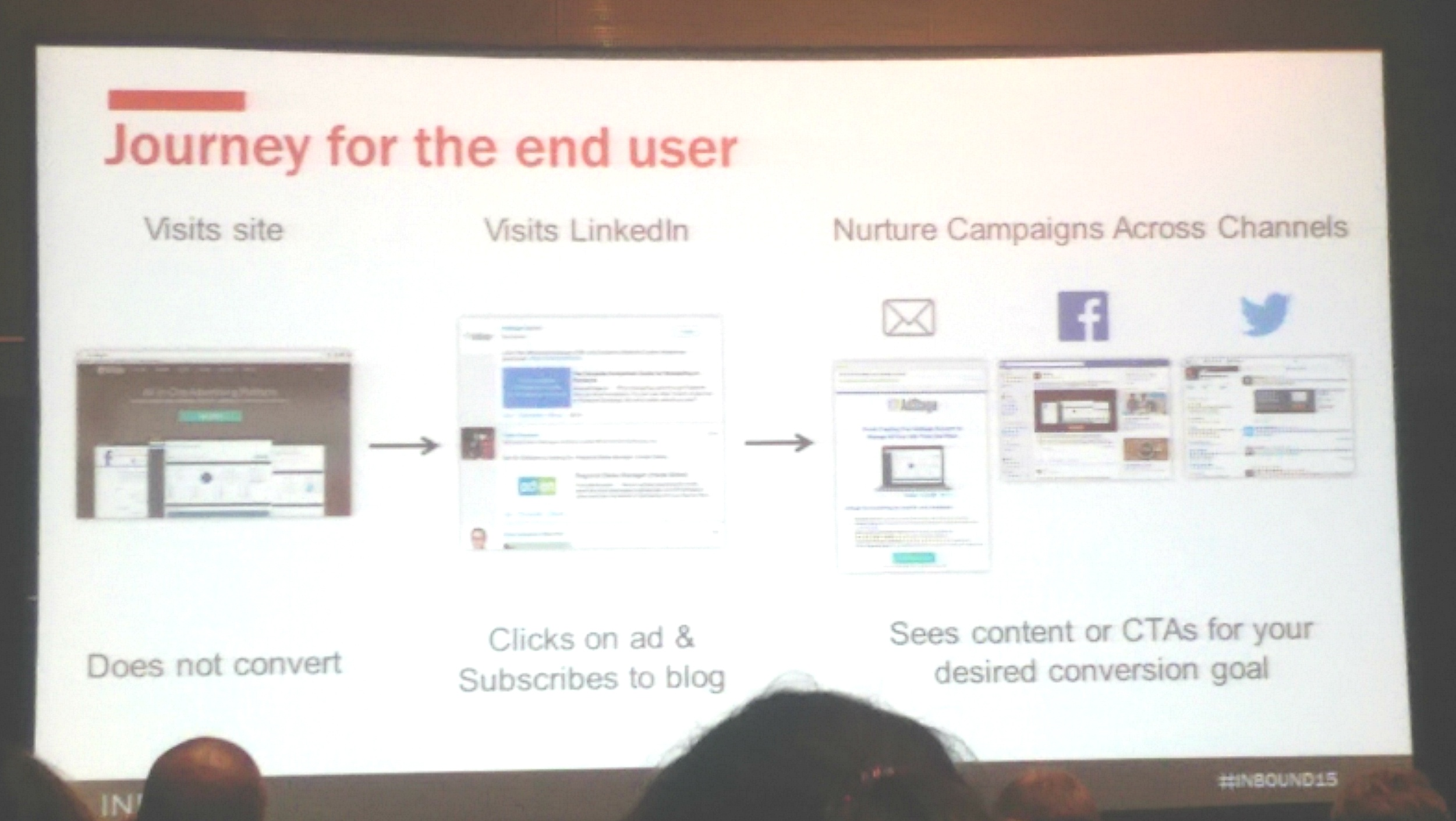 Paid Social Ad Strategy