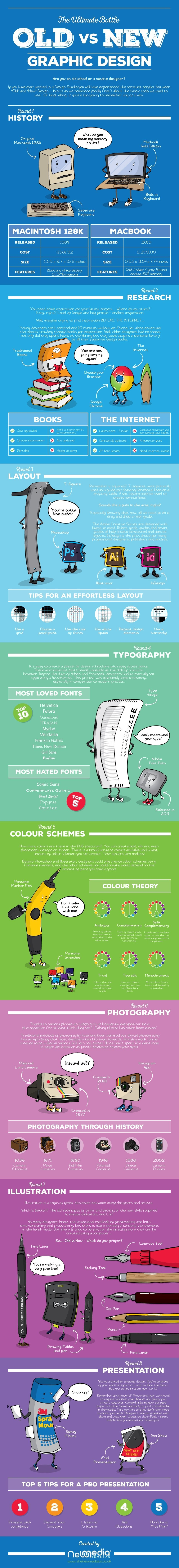old vs new graphic design infographic