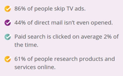 how marketing has changed