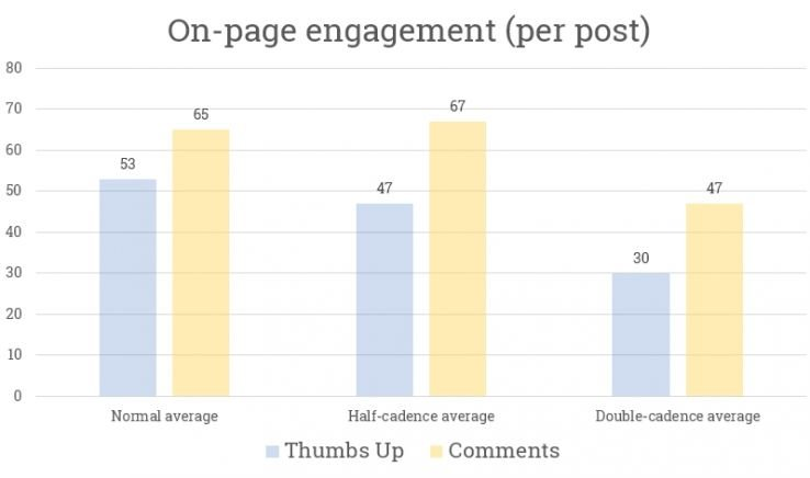 moz_on_page_engagement.jpg