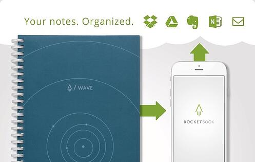 5 Of The Best Kickstarter Campaigns For Marketing Professionals