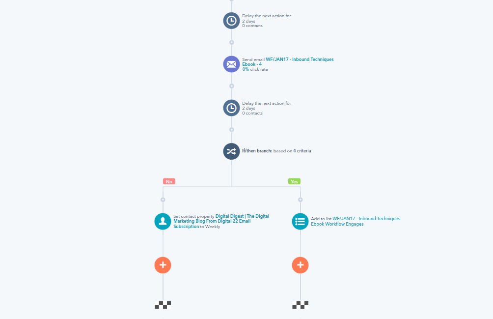 screenshot hubspot email workflow