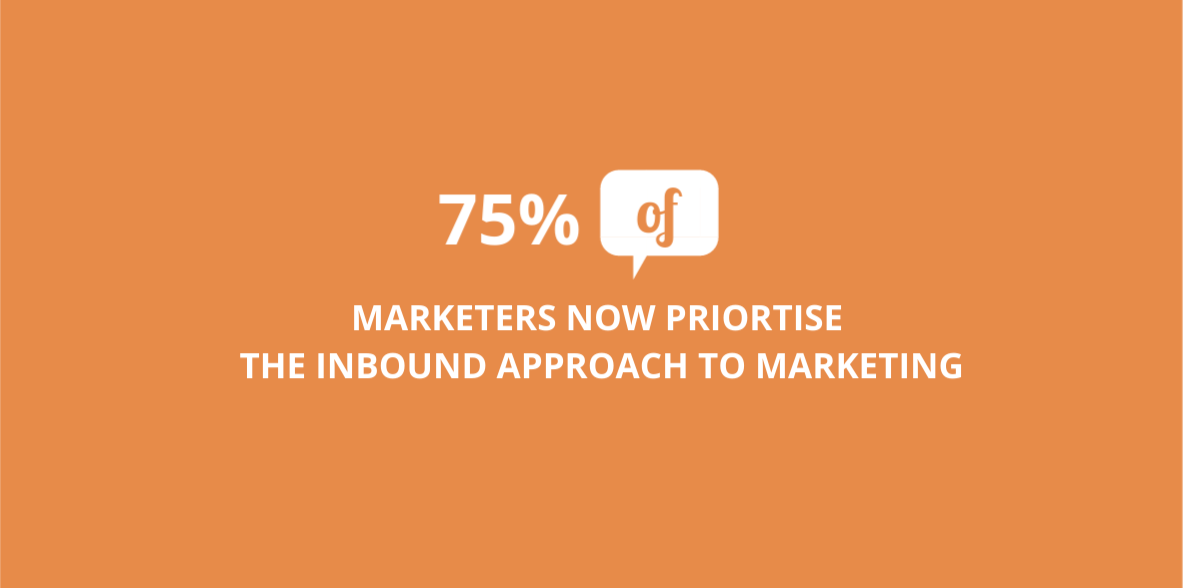 marketers now prioritise inbound