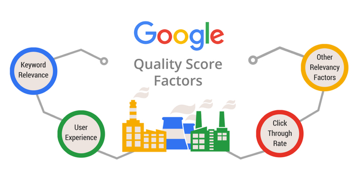 New Quality Score Metrics: How to Thrive in Paid Search